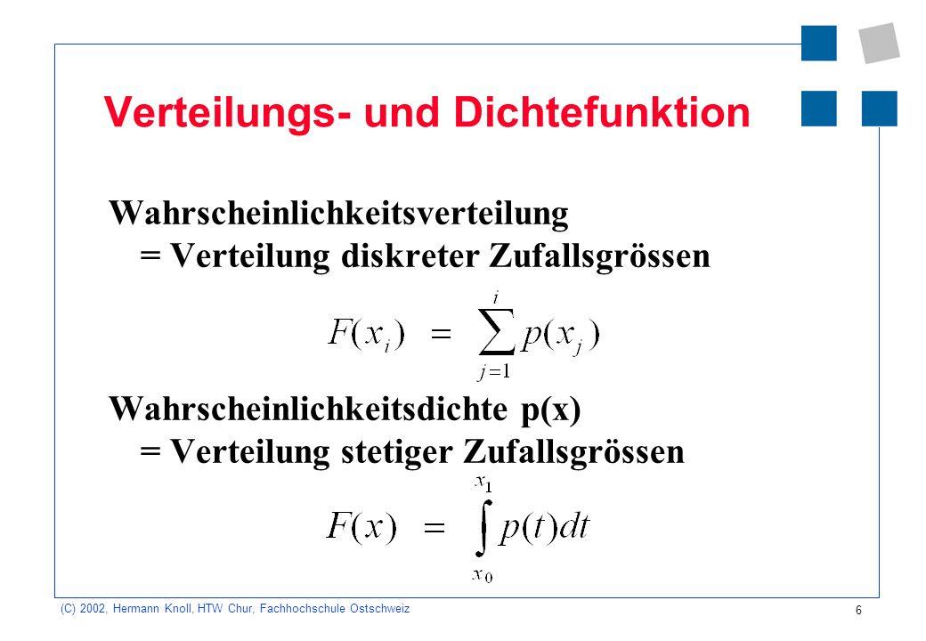 6 (C) 2002, Hermann Knoll, HTW Chur, Fachhochschule Ostschweiz Verteilungs- und Dichtefunktion Wahrscheinlichkeitsverteilung = Verteilung diskreter Zu