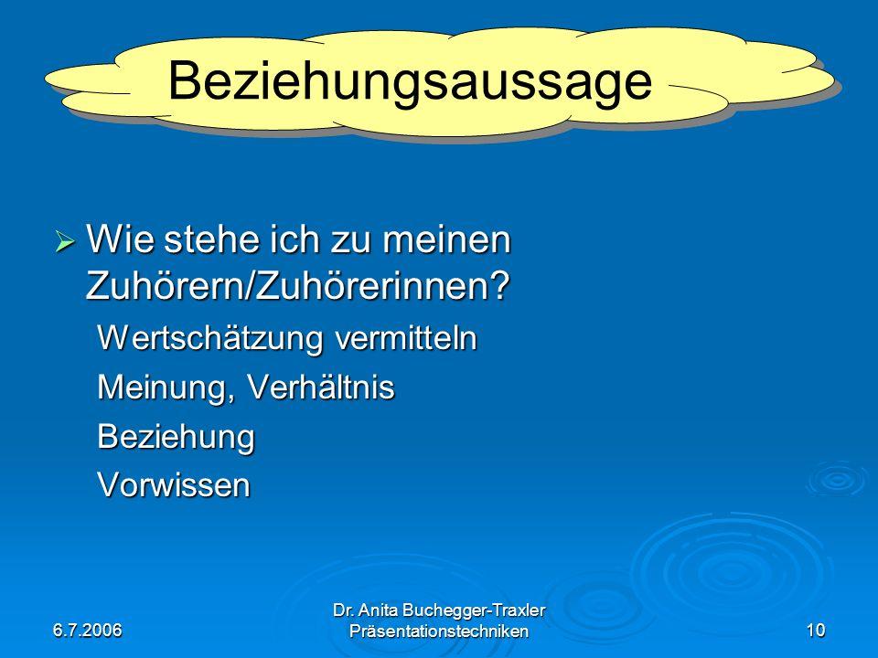 6.7.2006 Dr. Anita Buchegger-Traxler Präsentationstechniken10 Wie stehe ich zu meinen Zuhörern/Zuhörerinnen? Wie stehe ich zu meinen Zuhörern/Zuhöreri