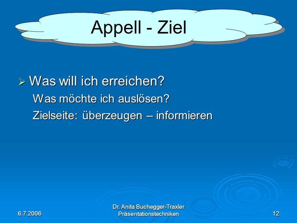 6.7.2006 Dr. Anita Buchegger-Traxler Präsentationstechniken12 Was will ich erreichen? Was will ich erreichen? Was möchte ich auslösen? Zielseite: über