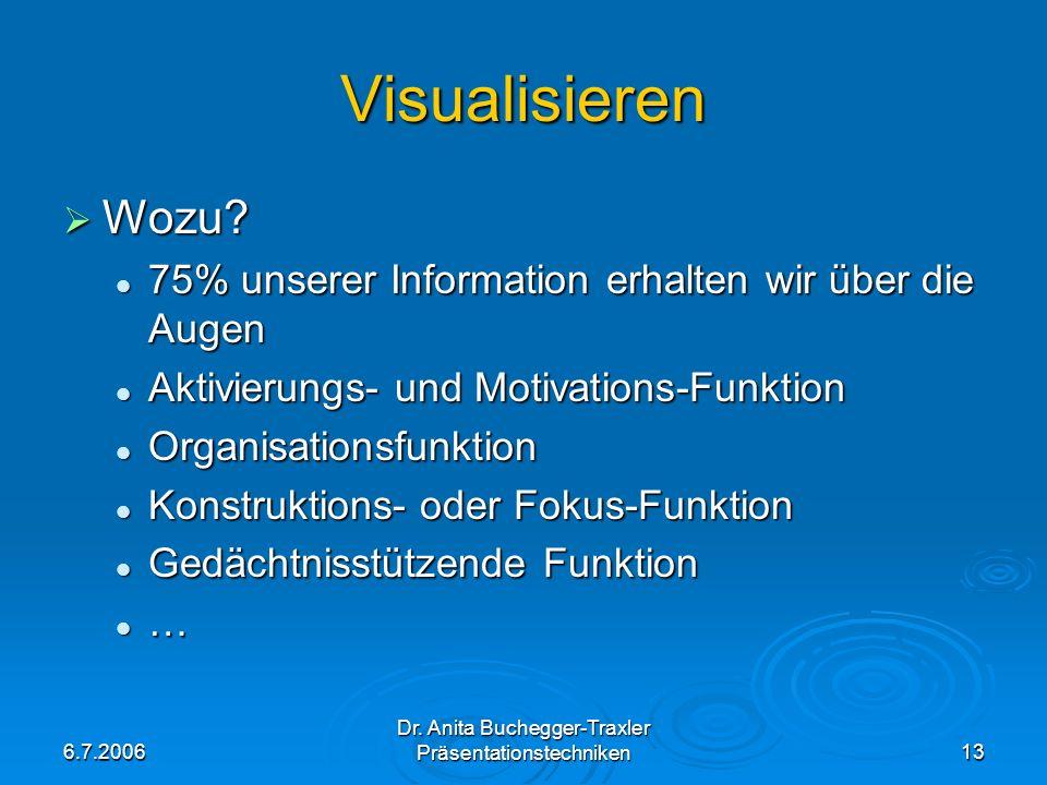 6.7.2006 Dr. Anita Buchegger-Traxler Präsentationstechniken13 Visualisieren Wozu? Wozu? 75% unserer Information erhalten wir über die Augen 75% unsere