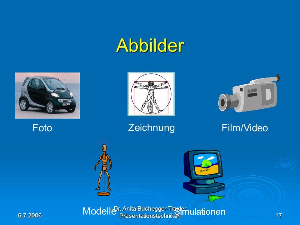 6.7.2006 Dr. Anita Buchegger-Traxler Präsentationstechniken17 Simulationen Zeichnung Film/Video Modelle Foto Abbilder