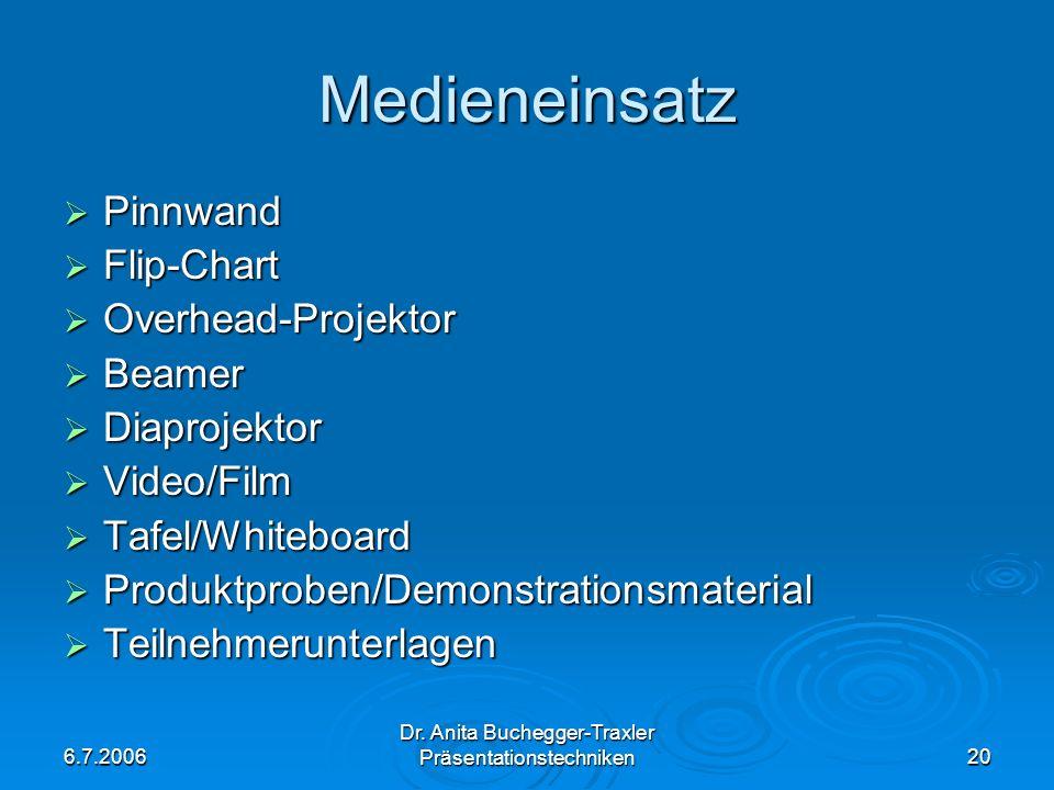 6.7.2006 Dr. Anita Buchegger-Traxler Präsentationstechniken20 Medieneinsatz Pinnwand Pinnwand Flip-Chart Flip-Chart Overhead-Projektor Overhead-Projek