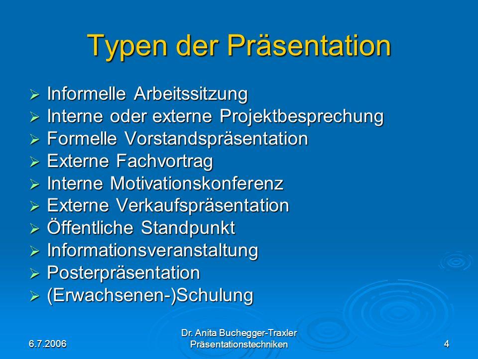 6.7.2006 Dr. Anita Buchegger-Traxler Präsentationstechniken4 Typen der Präsentation Informelle Arbeitssitzung Informelle Arbeitssitzung Interne oder e