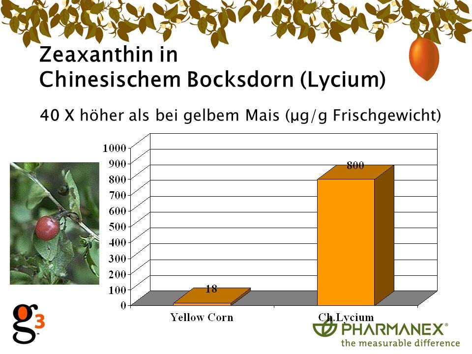 Zeaxanthin in Chinesischem Bocksdorn (Lycium) 40 X höher als bei gelbem Mais (μg/g Frischgewicht)