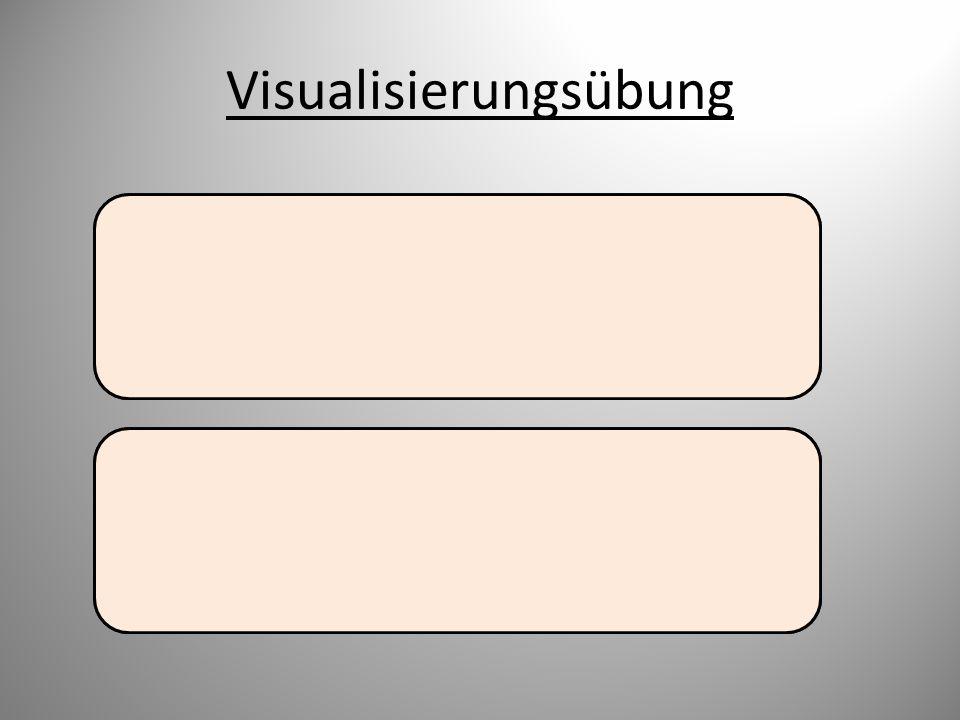 Die einzelnen Formen sich intern vorstellen (Platz, Form und Farbe) Fragen zum Aufbau der visuellen Vorstellung: Wo befindet sich der Pfeil.
