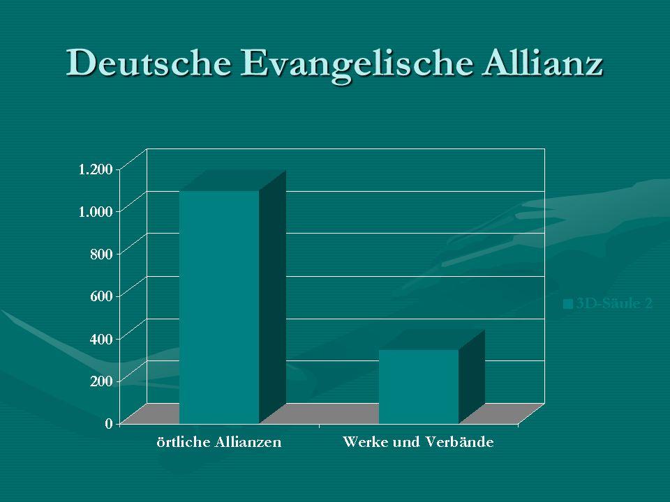 Deutsche Evangelische Allianz