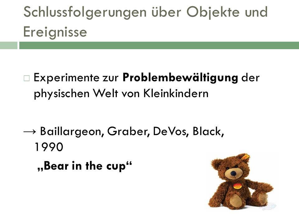 Schlussfolgerungen über Objekte und Ereignisse Experimente zur Problembewältigung der physischen Welt von Kleinkindern Baillargeon, Graber, DeVos, Bla