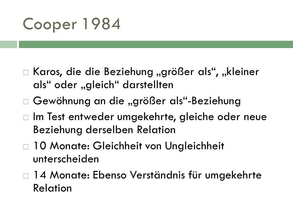 Cooper 1984 Karos, die die Beziehung größer als, kleiner als oder gleich darstellten Gewöhnung an die größer als-Beziehung Im Test entweder umgekehrte