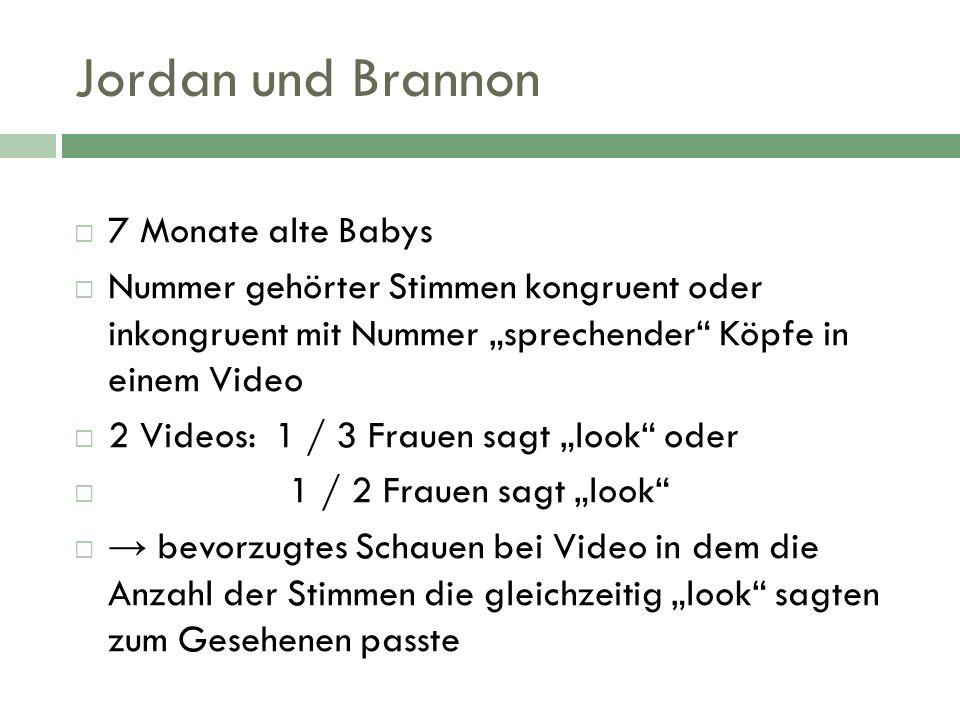 Jordan und Brannon 7 Monate alte Babys Nummer gehörter Stimmen kongruent oder inkongruent mit Nummer sprechender Köpfe in einem Video 2 Videos: 1 / 3