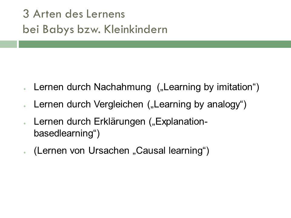 3 Arten des Lernens bei Babys bzw. Kleinkindern Lernen durch Nachahmung (Learning by imitation) Lernen durch Vergleichen (Learning by analogy) Lernen