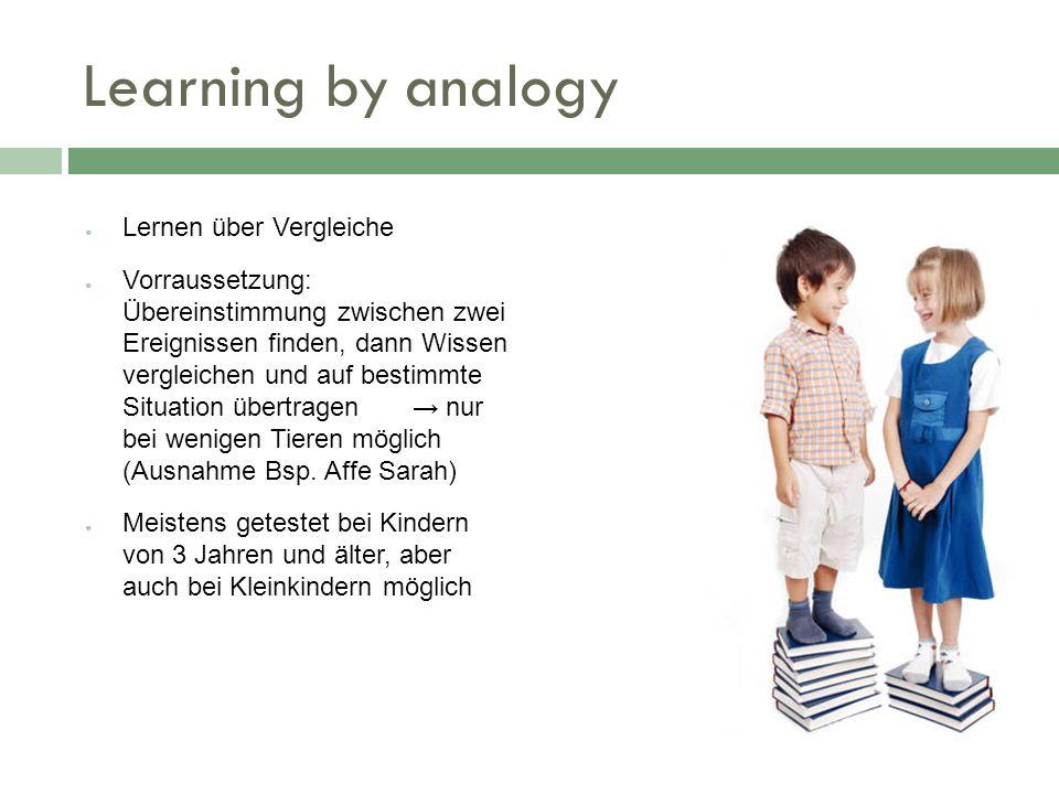Learning by analogy Lernen über Vergleiche Vorraussetzung: Übereinstimmung zwischen zwei Ereignissen finden, dann Wissen vergleichen und auf bestimmte