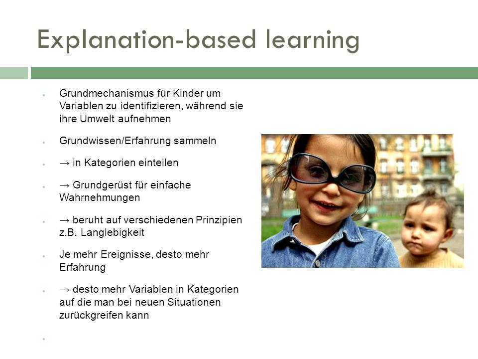 Explanation-based learning Grundmechanismus für Kinder um Variablen zu identifizieren, während sie ihre Umwelt aufnehmen Grundwissen/Erfahrung sammeln