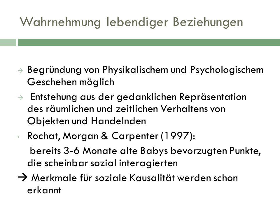 Wahrnehmung lebendiger Beziehungen Begründung von Physikalischem und Psychologischem Geschehen möglich Entstehung aus der gedanklichen Repräsentation