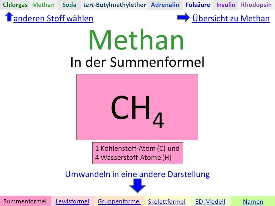 Methan Namen Umwandeln in eine andere Darstellung anderen Stoff wählen CH 4 3D-ModellSkelettformel GruppenformelSummenformelLewisformel In der Summenformel Übersicht zu Methan tert-ButylmethyletherChlorgasAdrenalinInsulinRhodopsinFolsäureMethanSoda 1 Kohlenstoff-Atom (C) und 4 Wasserstoff-Atome (H)