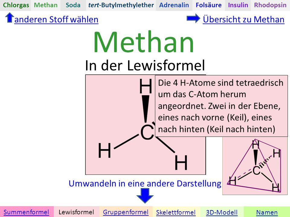 Umwandeln in eine andere Darstellung Methan Namen3D-ModellSkelettformel GruppenformelSummenformelLewisformel In der Lewisformel Übersicht zu Methananderen Stoff wählen tert-ButylmethyletherChlorgasAdrenalinInsulinRhodopsinFolsäureMethanSoda Die 4 H-Atome sind tetraedrisch um das C-Atom herum angeordnet.