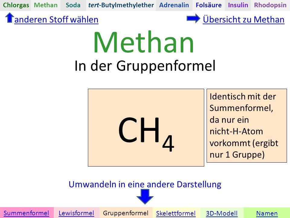 Methan Namen Umwandeln in eine andere Darstellung 3D-ModellSkelettformel GruppenformelSummenformelLewisformel In der Gruppenformel Identisch mit der Summenformel, da nur ein nicht-H-Atom vorkommt (ergibt nur 1 Gruppe) CH 4 Übersicht zu Methananderen Stoff wählen tert-ButylmethyletherChlorgasAdrenalinInsulinRhodopsinFolsäureMethanSoda