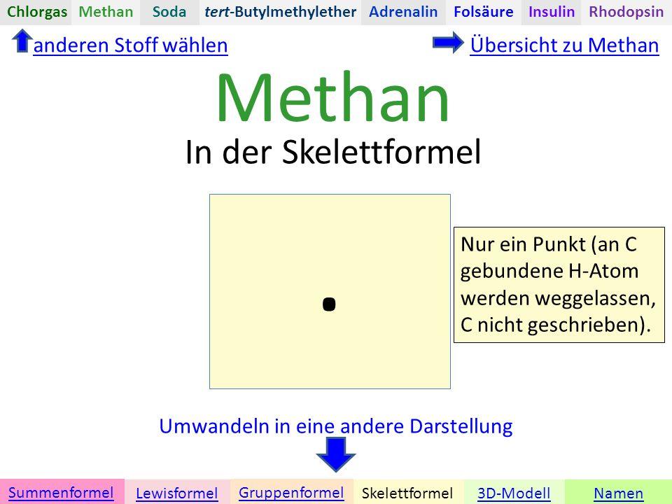 Methan Namen Umwandeln in eine andere Darstellung.