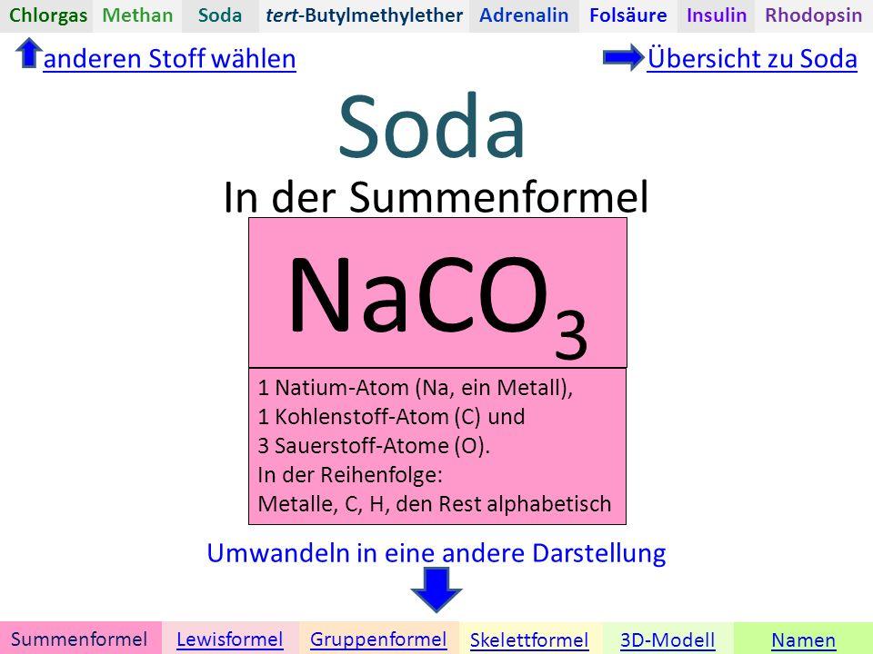 Soda Namen Umwandeln in eine andere Darstellung 3D-ModellSkelettformel GruppenformelSummenformelLewisformel In der Summenformel anderen Stoff wählenÜbersicht zu Soda tert-ButylmethyletherChlorgasAdrenalinInsulinRhodopsinFolsäureMethanSoda 1 Natium-Atom (Na, ein Metall), 1 Kohlenstoff-Atom (C) und 3 Sauerstoff-Atome (O).
