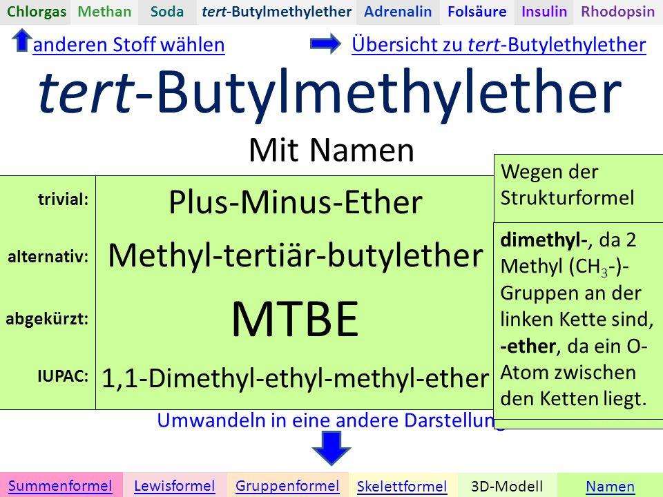 tert-Butylmethylether Namen Umwandeln in eine andere Darstellung 3D-ModellSkelettformel GruppenformelSummenformelLewisformel Mit Namen anderen Stoff wählenÜbersicht zu tert-Butylethylether tert-ButylmethyletherChlorgasAdrenalinInsulinRhodopsinFolsäureMethanSoda Plus-Minus-Ether Methyl-tertiär-butylether MTBE 1,1-Dimethyl-ethyl-methyl-ether trivial: alternativ: abgekürzt: IUPAC: Wegen der Strukturformel dimethyl-, da 2 Methyl (CH 3 -)- Gruppen an der linken Kette sind, -ether, da ein O- Atom zwischen den Ketten liegt.