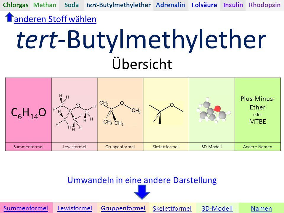 Namen Umwandeln in eine andere Darstellung 3D-ModellSkelettformel GruppenformelSummenformelLewisformel Übersicht C 6 H 14 O Plus-Minus- Ether oder MTBE SummenformelLewisformelGruppenformelSkelettformel3D-ModellAndere Namen anderen Stoff wählen tert-ButylmethyletherChlorgasAdrenalinInsulinRhodopsinFolsäureMethanSoda tert-Butylmethylether
