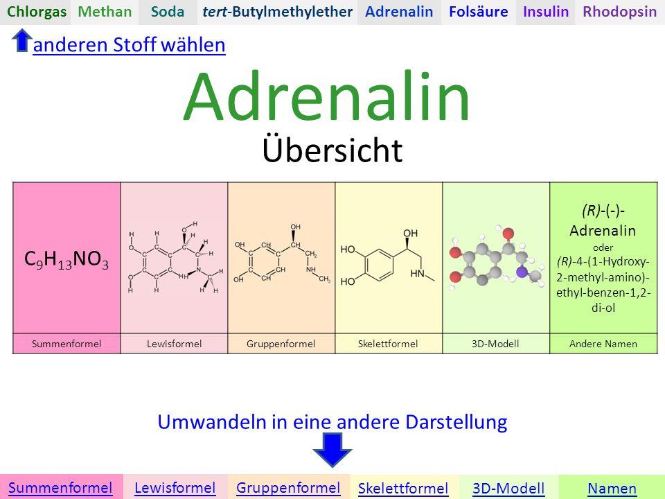 Adrenalin Namen Umwandeln in eine andere Darstellung 3D-ModellSkelettformel GruppenformelSummenformelLewisformel Übersicht C 9 H 13 NO 3 (R)-(-)- Adrenalin oder (R)-4-(1-Hydroxy- 2-methyl-amino)- ethyl-benzen-1,2- di-ol SummenformelLewisformelGruppenformelSkelettformel3D-ModellAndere Namen anderen Stoff wählen tert-ButylmethyletherChlorgasAdrenalinInsulinRhodopsinFolsäureMethanSoda