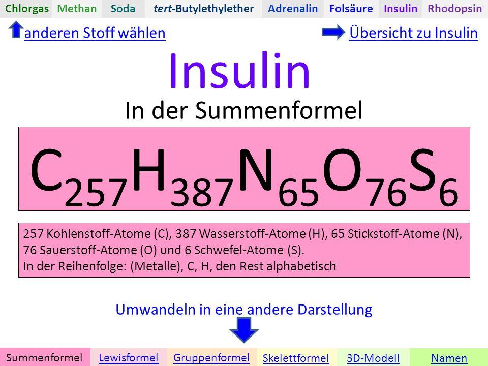 Namen Insulin Umwandeln in eine andere Darstellung 3D-ModellSkelettformel GruppenformelSummenformelLewisformel In der Summenformel anderen Stoff wählenÜbersicht zu Insulin tert-ButylethyletherChlorgasAdrenalinInsulinRhodopsinFolsäureMethanSoda C 257 H 387 N 65 O 76 S 6 257 Kohlenstoff-Atome (C), 387 Wasserstoff-Atome (H), 65 Stickstoff-Atome (N), 76 Sauerstoff-Atome (O) und 6 Schwefel-Atome (S).