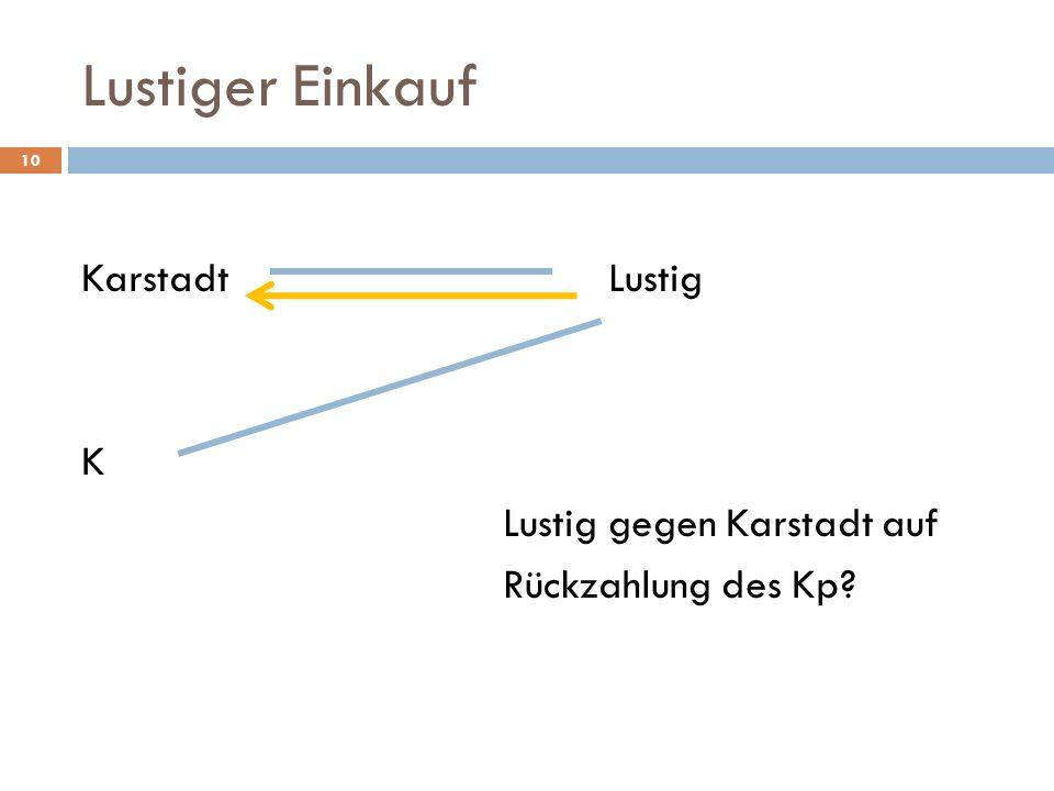 Lustiger Einkauf 10 KarstadtLustig K Lustig gegen Karstadt auf Rückzahlung des Kp?