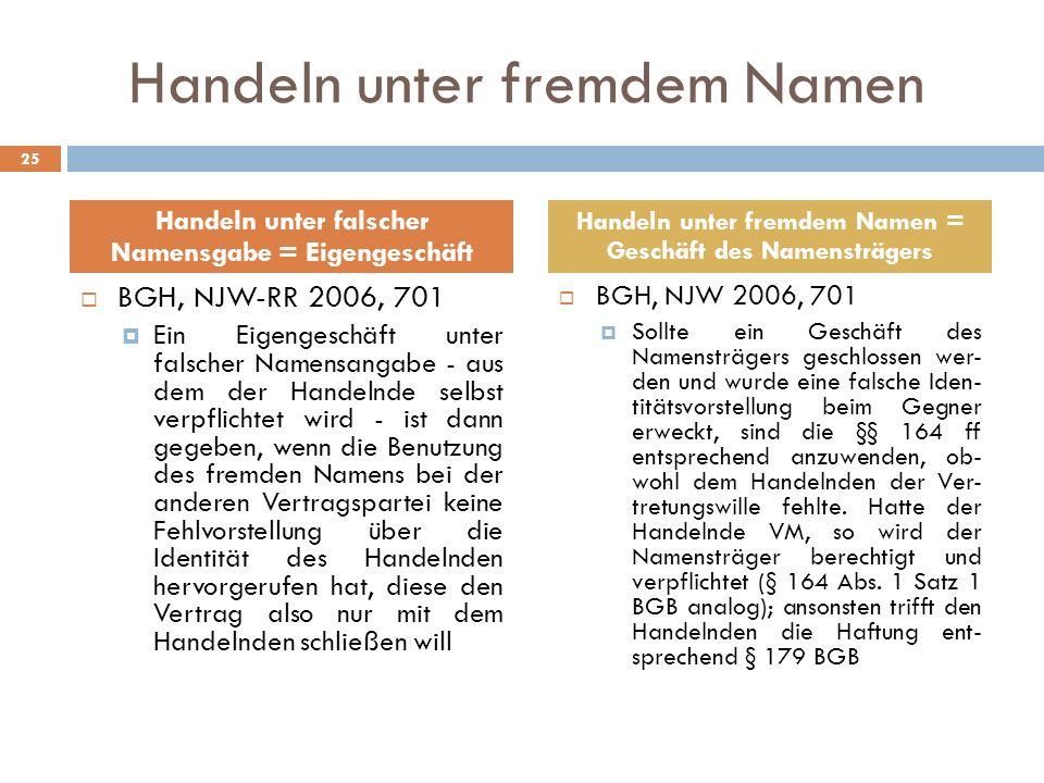 Handeln unter fremdem Namen BGH, NJW-RR 2006, 701 Ein Eigengeschäft unter falscher Namensangabe - aus dem der Handelnde selbst verpflichtet wird - ist