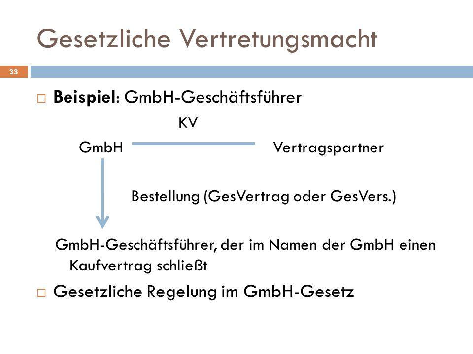 Gesetzliche Vertretungsmacht 33 Beispiel: GmbH-Geschäftsführer KV GmbHVertragspartner Bestellung (GesVertrag oder GesVers.) GmbH-Geschäftsführer, der
