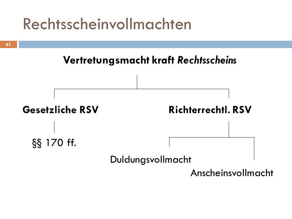 61 Rechtsscheinvollmachten Vertretungsmacht kraft Rechtsscheins Gesetzliche RSVRichterrechtl. RSV §§ 170 ff. Duldungsvollmacht Anscheinsvollmacht