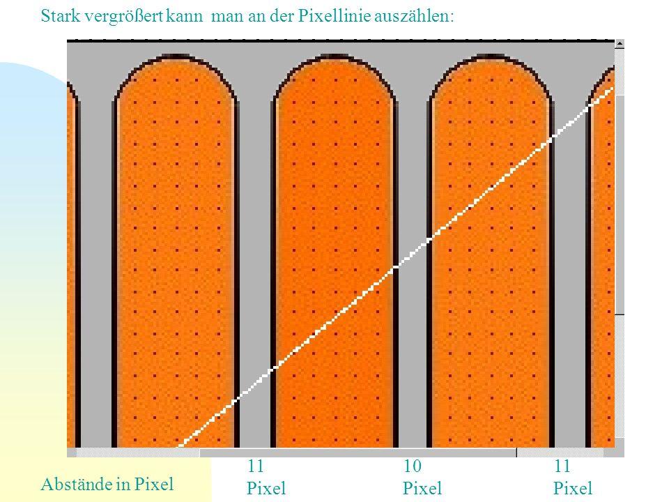 Stark vergrößert kann man an der Pixellinie auszählen: 11 Pixel 10 Pixel 11 Pixel Abstände in Pixel