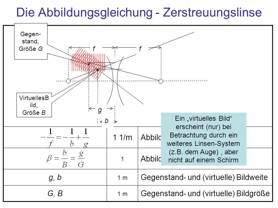 Die Abbildungsgleichung - Zerstreuungslinse 1 1/mAbbildungsgleichung 1 Abbildungsmaßstab g, b 1 m Gegenstand- und (virtuelle) Bildweite G, B 1 m Gegen