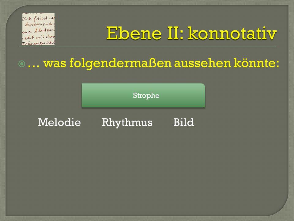 … was folgendermaßen aussehen könnte: Strophe MelodieRhythmusBild