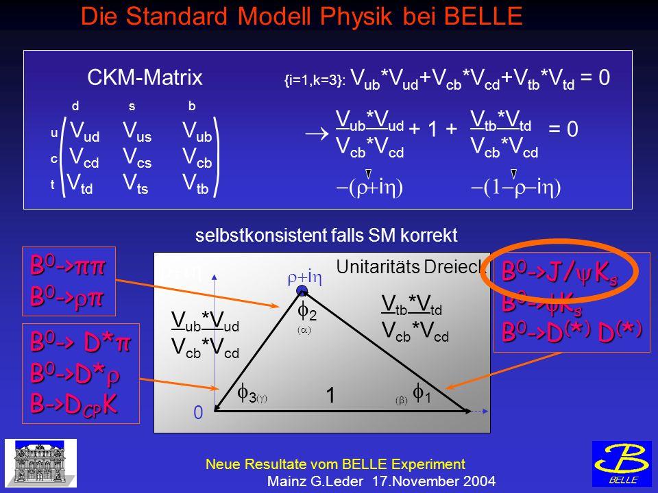Neue Resultate vom BELLE Experiment Mainz G.Leder 17.November 2004 Die Standard Modell Physik bei BELLE selbstkonsistent falls SM korrekt V tb *V td V cb *V cd Unitaritäts Dreieck V ub *V ud V cb *V cd V tb *V td V cb *V cd + 1 += 0 ii {i=1,k=3}: V ub *V ud +V cb *V cd +V tb *V td = 0 d s b u V ud V us V ub c V cd V cs V cb t V td V ts V tb CKM-Matrix 1 i 0 B 0 ->ππ B 0 -> π B 0 ->J/ K s B 0 -> K s B 0 ->D ( * ) D ( * ) B 0 -> D*π B 0 ->D* B 0 ->D* B->D CP K V ub *V ud V cb *V cd 1 2 3