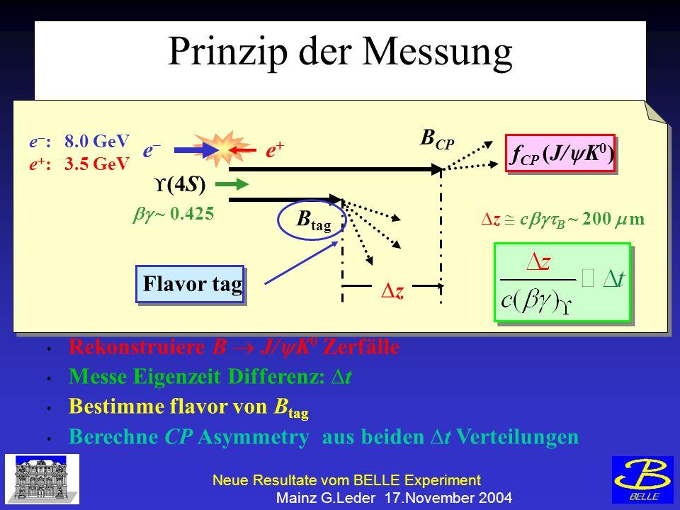 Neue Resultate vom BELLE Experiment Mainz G.Leder 17.November 2004 Rekonstruiere B J/ K 0 Zerfälle Messe Eigenzeit Differenz: t Bestimme flavor von B tag Berechne CP Asymmetry aus beiden t Verteilungen Prinzip der Messung e e e :8.0 GeV e :3.5 GeV B CP DzDz B tag (4S) ~ 0.425 f CP (J/ K 0 ) z c B ~ 200 m Flavor tag
