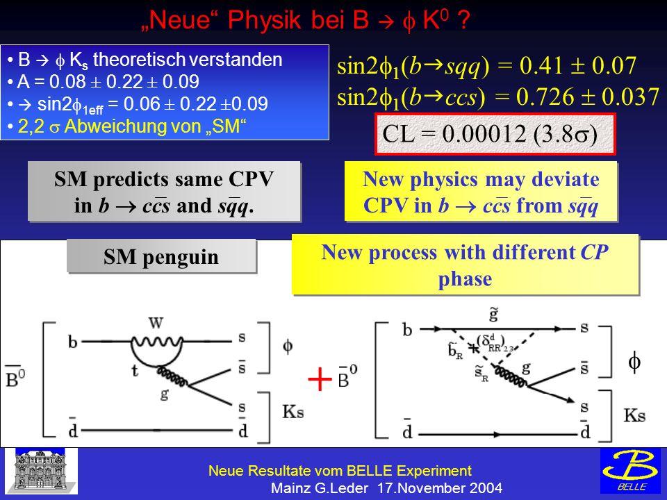 Neue Resultate vom BELLE Experiment Mainz G.Leder 17.November 2004 Neue Physik bei B K 0 .