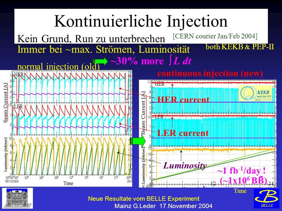 Neue Resultate vom BELLE Experiment Mainz G.Leder 17.November 2004 Kontinuierliche Injection [CERN courier Jan/Feb 2004] Kein Grund, Run zu unterbrechen Immer bei ~max.