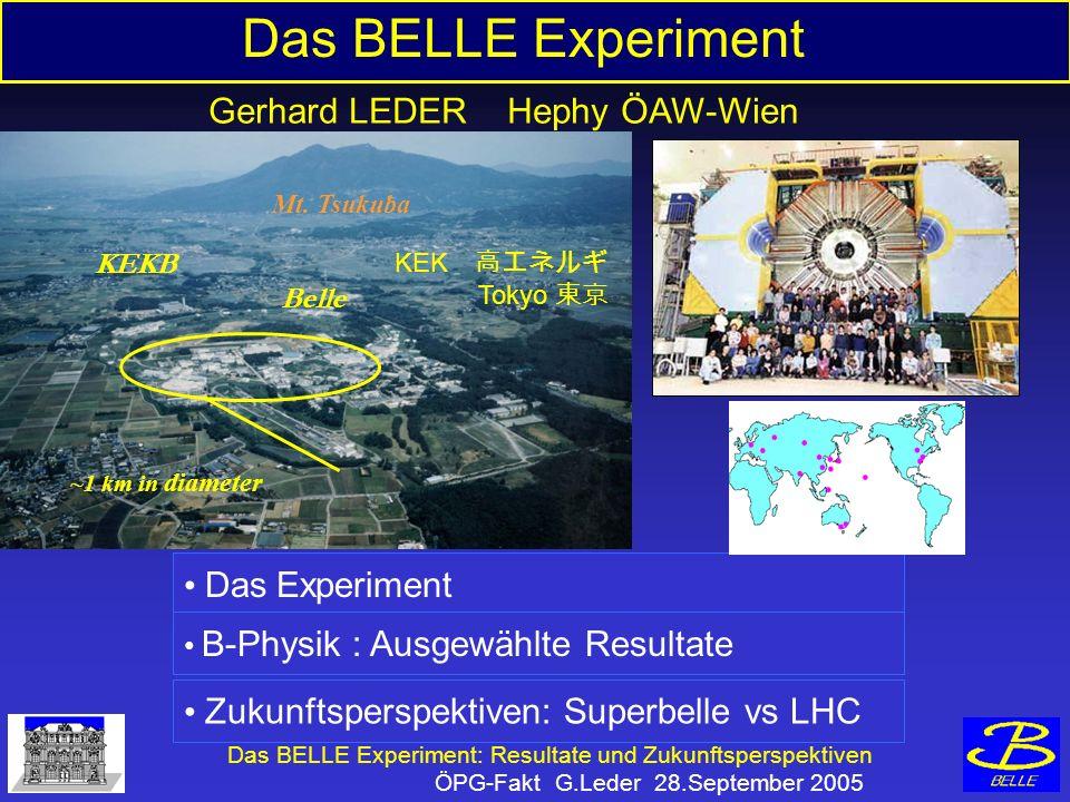 Das BELLE Experiment: Resultate und Zukunftsperspektiven ÖPG-Fakt G.Leder 28.September 2005 L peak = 1.56 x10 34 cm -2 sec -1 design = 10 34 cm -2 sec KEKB Collider e-e- 8GeV e+e+ 3.5GeV = 0.425 B-Fabrik (auf 4s Resonanz) B-Fabrik (auf 4s Resonanz) BB threshold BB Schwelle