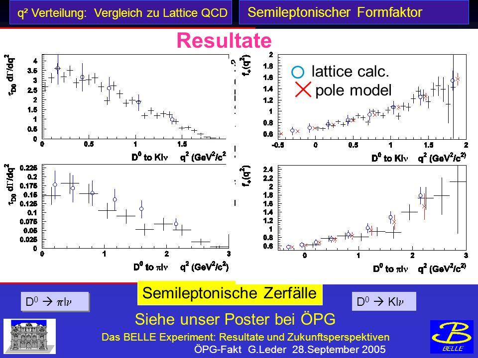Das BELLE Experiment: Resultate und Zukunftsperspektiven ÖPG-Fakt G.Leder 28.September 2005 q² Verteilung: Vergleich zu Lattice QCD Semileptonischer Formfaktor D 0 l D 0 Kl Semileptonische Zerfälle CLEO PRL94,011802(2005) lattice calc.