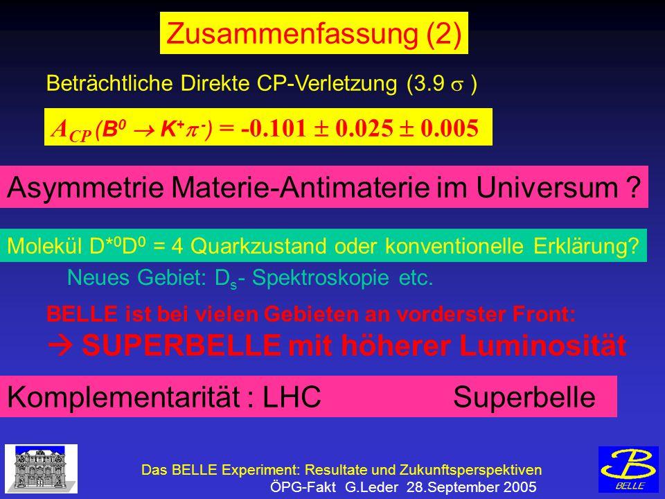 Das BELLE Experiment: Resultate und Zukunftsperspektiven ÖPG-Fakt G.Leder 28.September 2005 Zusammenfassung (2) Beträchtliche Direkte CP-Verletzung (3.9 ) A CP (B 0 K + - ) = -0.101 0.025 0.005 Asymmetrie Materie-Antimaterie im Universum .