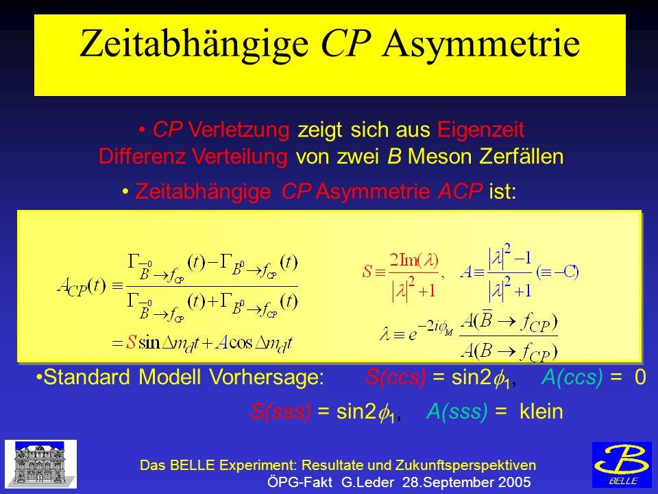 Das BELLE Experiment: Resultate und Zukunftsperspektiven ÖPG-Fakt G.Leder 28.September 2005 Zeitabhängige CP Asymmetrie CP Verletzung zeigt sich aus Eigenzeit Differenz Verteilung von zwei B Meson Zerfällen Zeitabhängige CP Asymmetrie ACP ist: Standard Modell Vorhersage:S(ccs) = sin2 1, A(ccs) = 0 S(sss) = sin2 1, A(sss) = klein