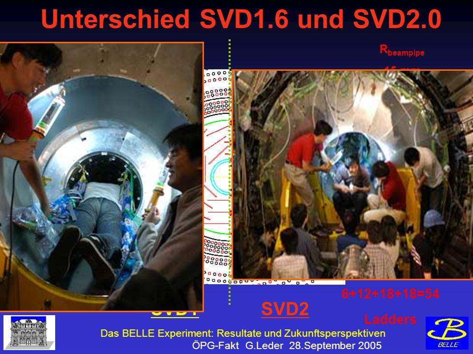 Das BELLE Experiment: Resultate und Zukunftsperspektiven ÖPG-Fakt G.Leder 28.September 2005 Wiener R/O & Trigger Elektronik R-PHI Trigger R-Z Trigger 24 input OR and analog signal input from VATA 2 x 18 FADCTF
