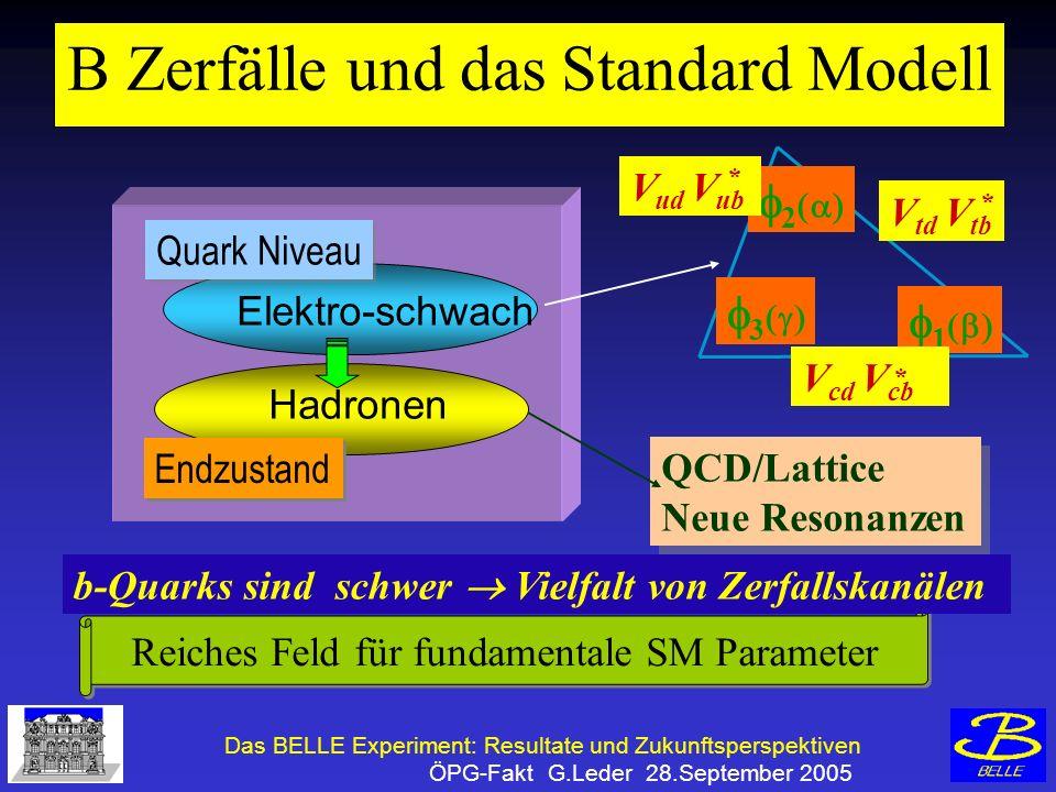 Das BELLE Experiment: Resultate und Zukunftsperspektiven ÖPG-Fakt G.Leder 28.September 2005 B Zerfälle und das Standard Modell Elektro-schwach Hadronen Quark Niveau Endzustand QCD/Lattice Neue Resonanzen QCD/Lattice Neue Resonanzen b-Quarks sind schwer Vielfalt von Zerfallskanälen Reiches Feld für fundamentale SM Parameter 1 2 3 V td V tb V cd V cb V ud V ub * * *