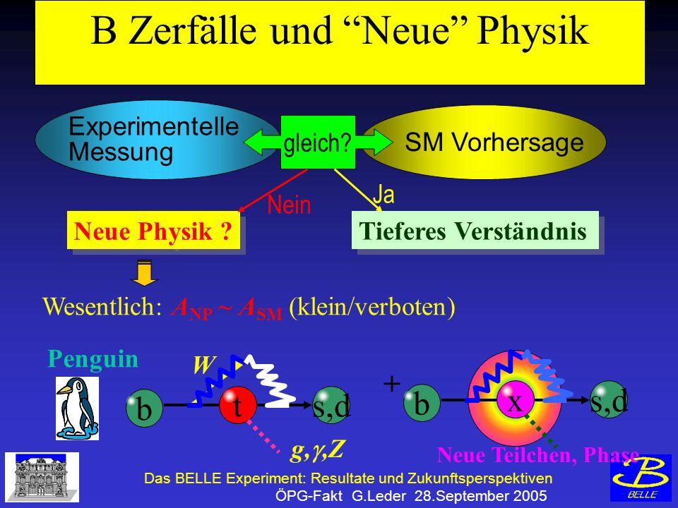 Das BELLE Experiment: Resultate und Zukunftsperspektiven ÖPG-Fakt G.Leder 28.September 2005 Kontinuums Unterdrückung e+e+ e-e- e+e+ e-e- qq Signal B Anderes B Dominanter Untergrund für seltene Zerfälle: Continuum Jet-like BB sphärisch e + e qq Kontinuum (~3x BB) Zur Unterdrückung: Verwende event shape Variable Continuum Y (4S)