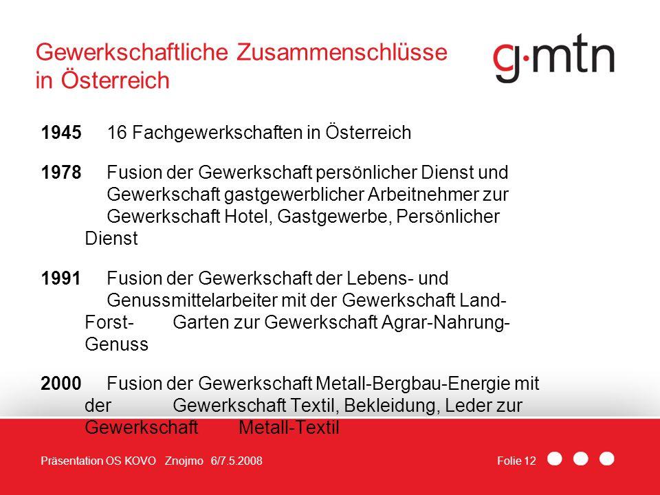 Folie 12Präsentation OS KOVO Znojmo 6/7.5.2008 Gewerkschaftliche Zusammenschlüsse in Österreich 1945 16 Fachgewerkschaften in Österreich 1978Fusion de