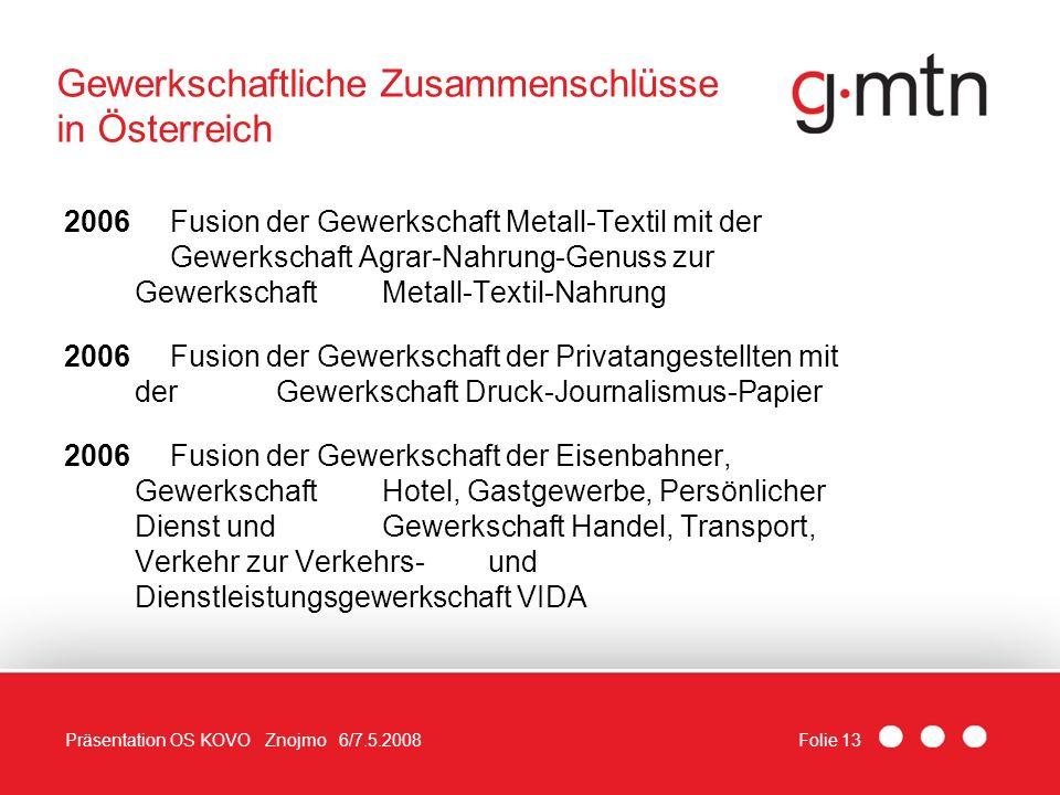 Folie 13Präsentation OS KOVO Znojmo 6/7.5.2008 Gewerkschaftliche Zusammenschlüsse in Österreich 2006Fusion der Gewerkschaft Metall-Textil mit der Gewerkschaft Agrar-Nahrung-Genuss zur Gewerkschaft Metall-Textil-Nahrung 2006Fusion der Gewerkschaft der Privatangestellten mit der Gewerkschaft Druck-Journalismus-Papier 2006Fusion der Gewerkschaft der Eisenbahner, Gewerkschaft Hotel, Gastgewerbe, Persönlicher Dienst und Gewerkschaft Handel, Transport, Verkehr zur Verkehrs- und Dienstleistungsgewerkschaft VIDA