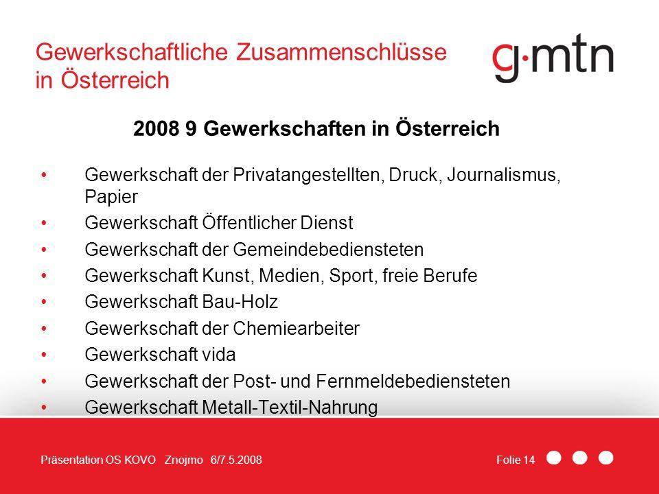 Folie 14Präsentation OS KOVO Znojmo 6/7.5.2008 Gewerkschaftliche Zusammenschlüsse in Österreich 2008 9 Gewerkschaften in Österreich Gewerkschaft der P