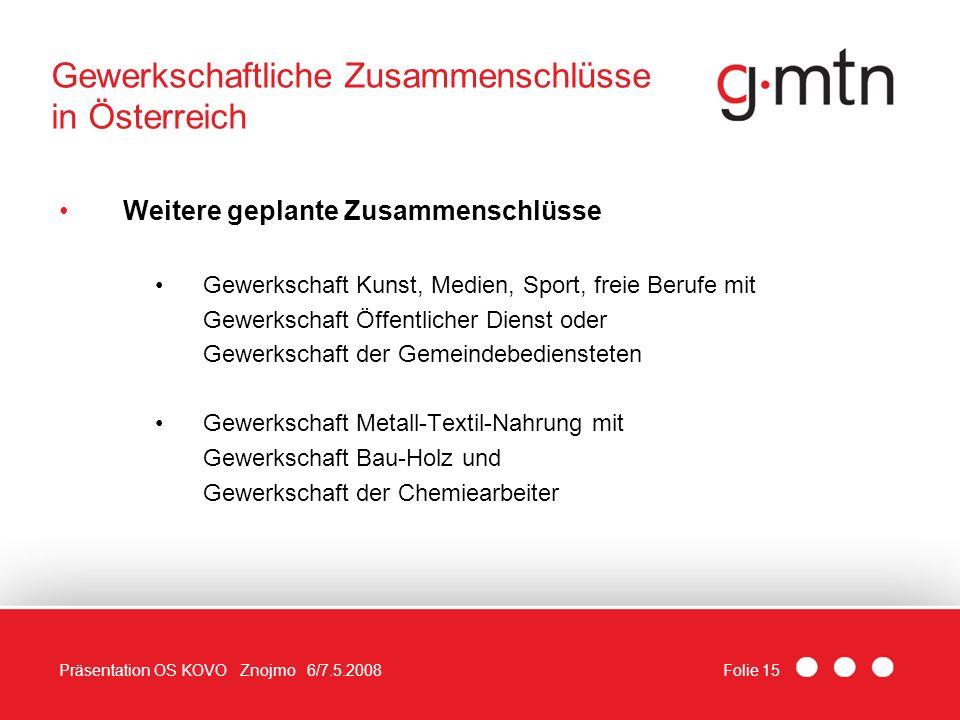 Folie 15Präsentation OS KOVO Znojmo 6/7.5.2008 Gewerkschaftliche Zusammenschlüsse in Österreich Weitere geplante Zusammenschlüsse Gewerkschaft Kunst,