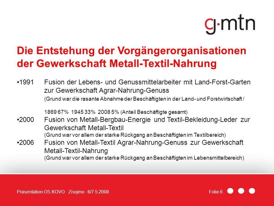 Folie 8Präsentation OS KOVO Znojmo 6/7.5.2008 Die Entstehung der Vorgängerorganisationen der Gewerkschaft Metall-Textil-Nahrung 1991Fusion der Lebens-