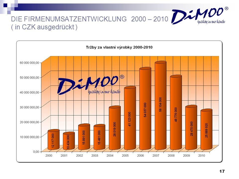 17 DIE FIRMENUMSATZENTWICKLUNG 2000 – 2010 ( in CZK ausgedrückt )